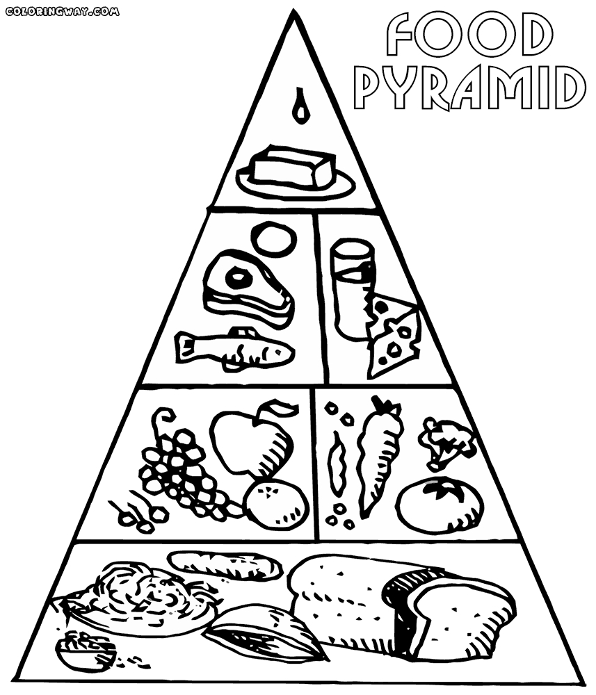857x1000 Food Pyramid Coloring Page Free
