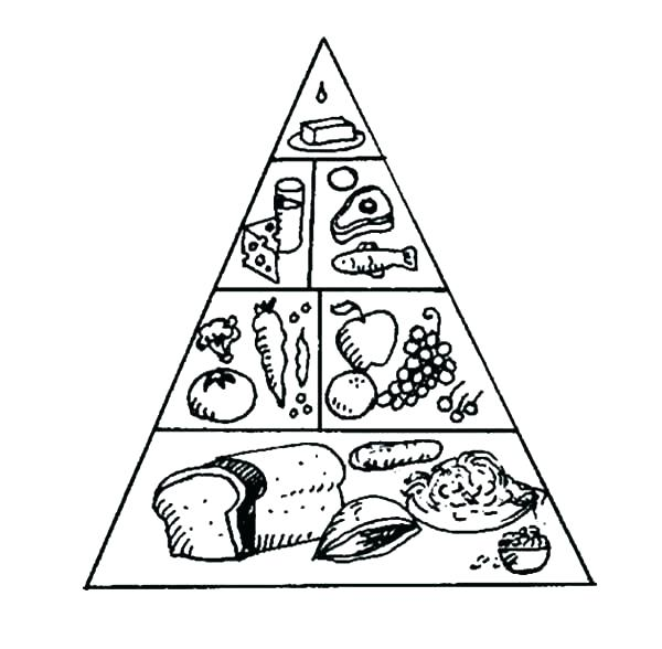 600x588 Food Pyramid Coloring Page Printable Sheet Arranging Pages