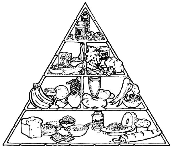 600x517 Perfect Food Pyramid Coloring Pages