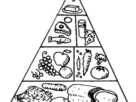 440x330 Amazing Food Pyramid Coloring Pages For Food Pyramid Coloring Page