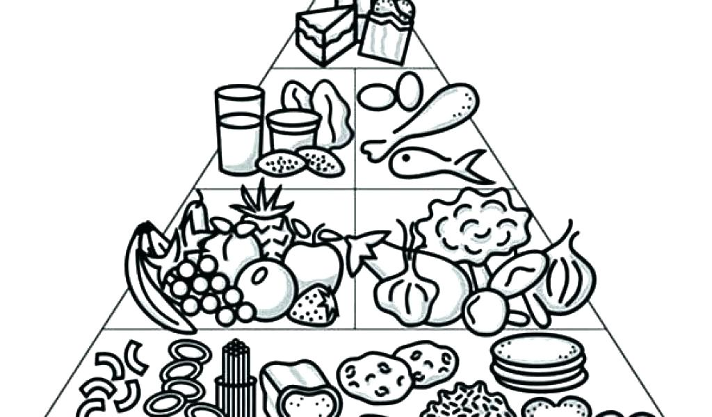 1024x600 Healthy Food Pyramid Coloring Pages