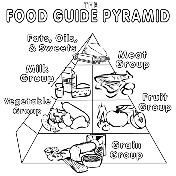 600x600 Charming Food Pyramid Coloring Page 92 About Remodel Line Drawings