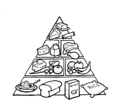 380x351 Coloring Pages Food Pyramid Coloring Page For Kids