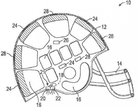 480x371 Future Of Football Equipment Measuring A Hit's Impact On