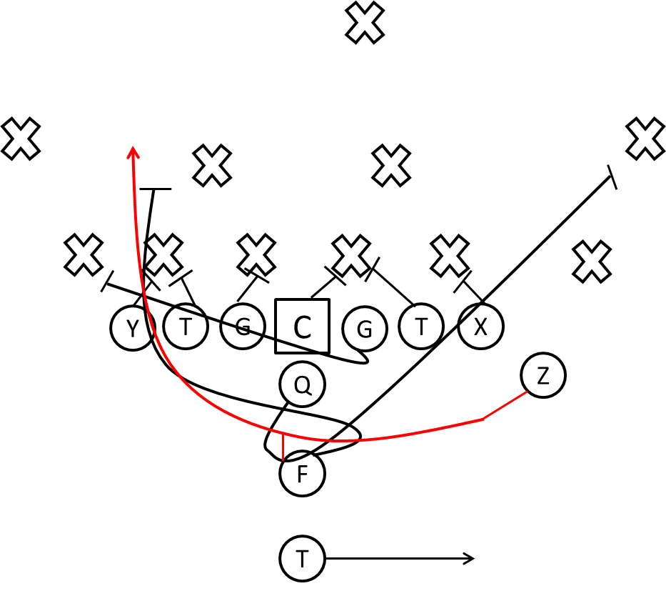 933x827 Youth Football Plays