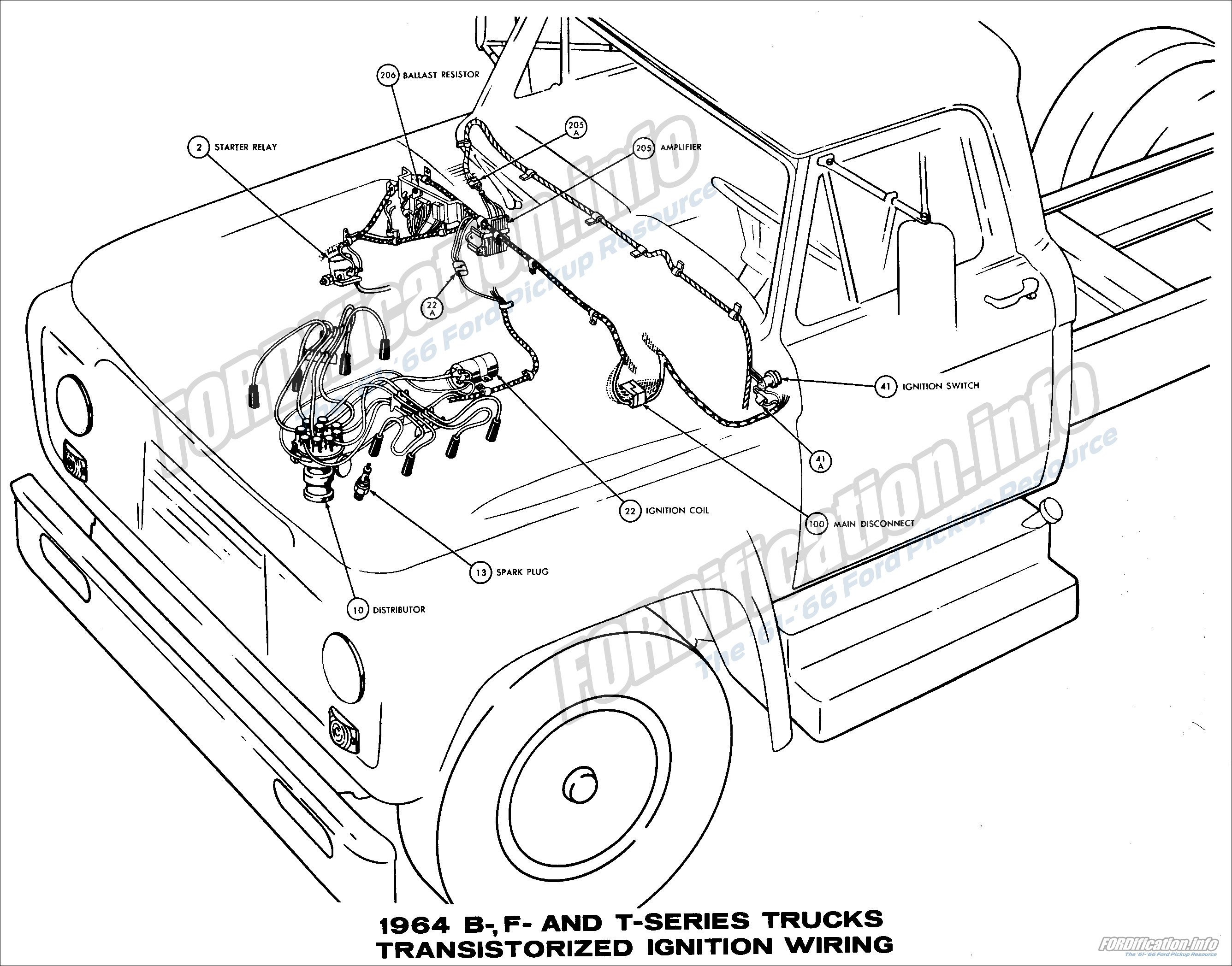 Ford Truck Drawing At Free For Personal Use 1965 Wiring Diagram 2672x2096 1964 Diagrams