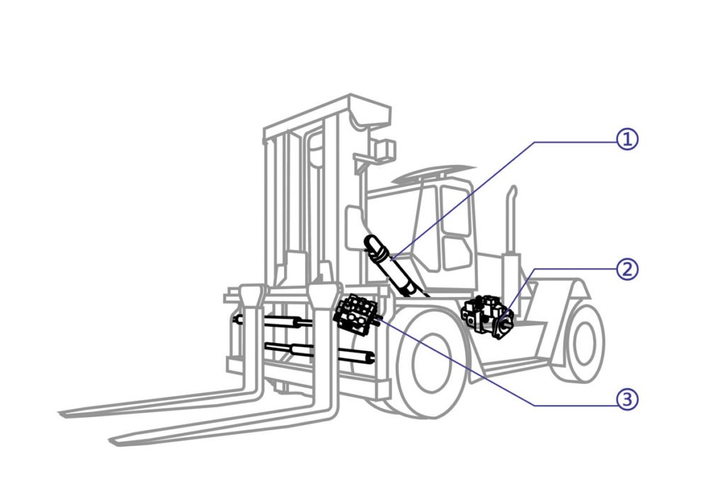The Best Free Forklift Drawing Images Download From 92 Free