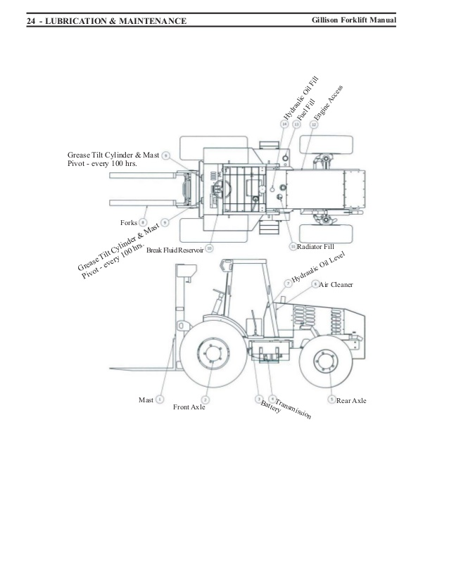 The Best Free Forklift Drawing Images Download From 50 Free