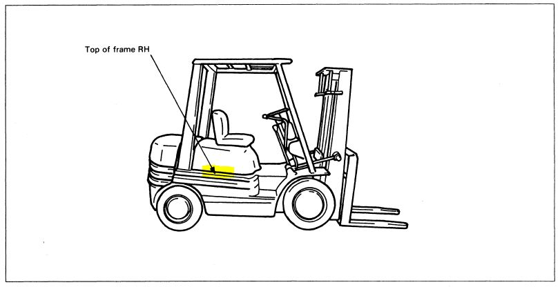 Hyster Forklift Manual H330xl on