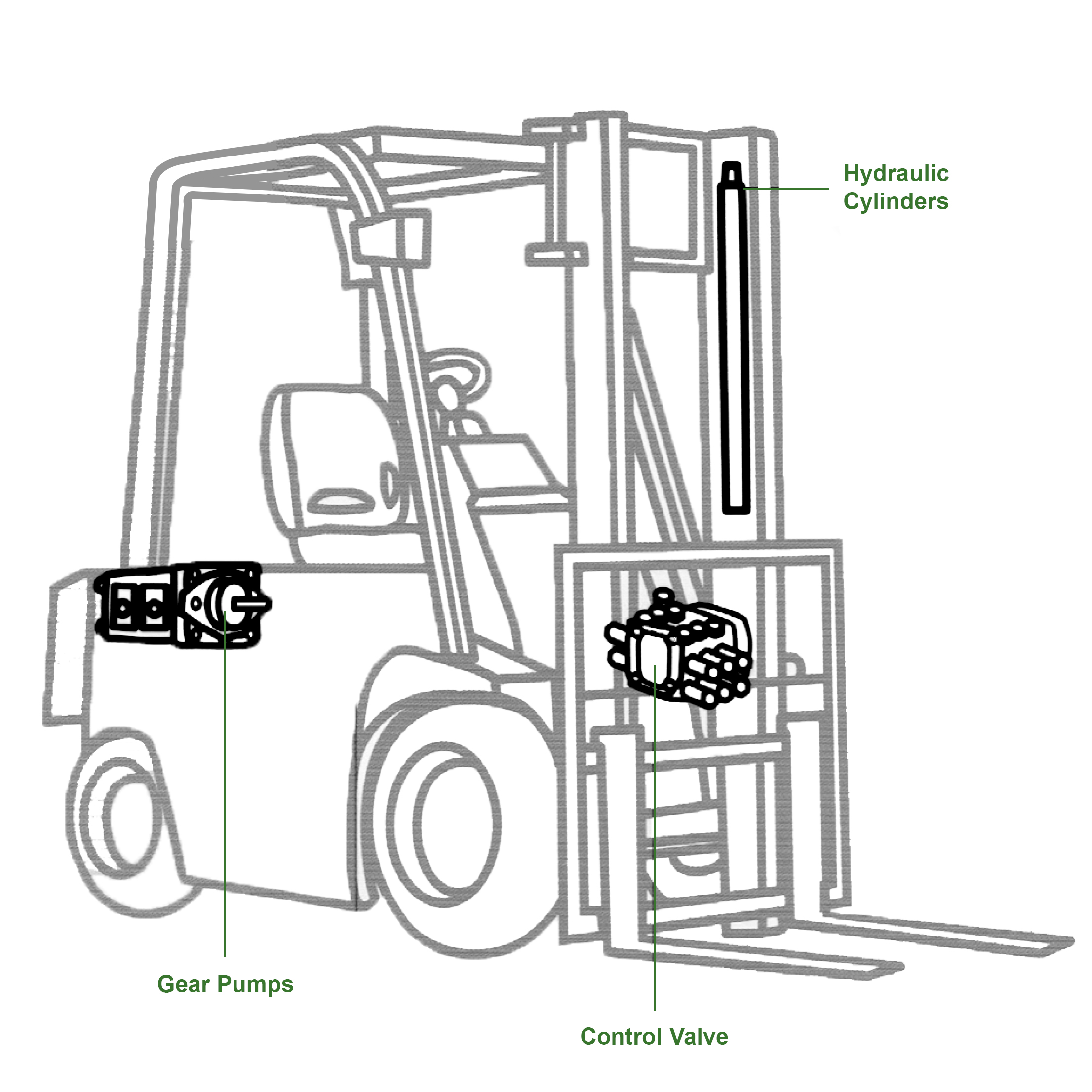 Forklift Drawing at GetDrawings com | Free for personal use