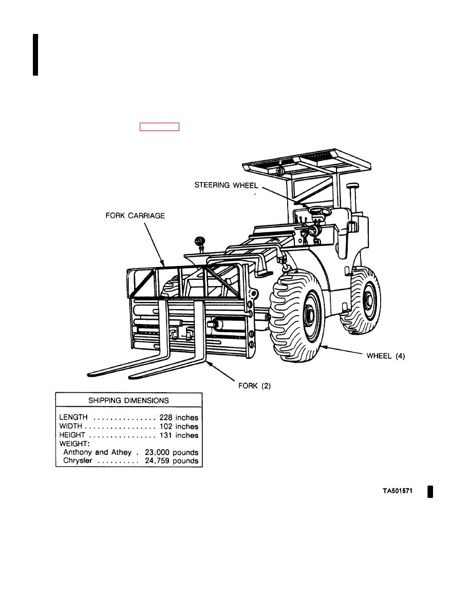 915x1188 Figure 1 1. Rough Terrain Forklift Truck, Right Front Three