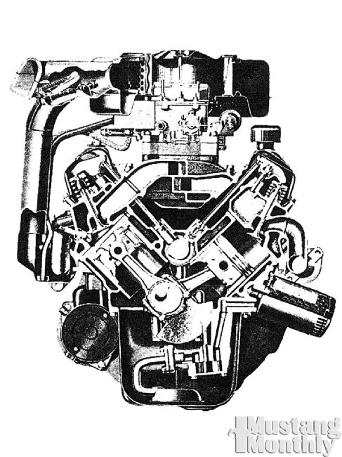 487x650 How Ford Mustang Engines Work