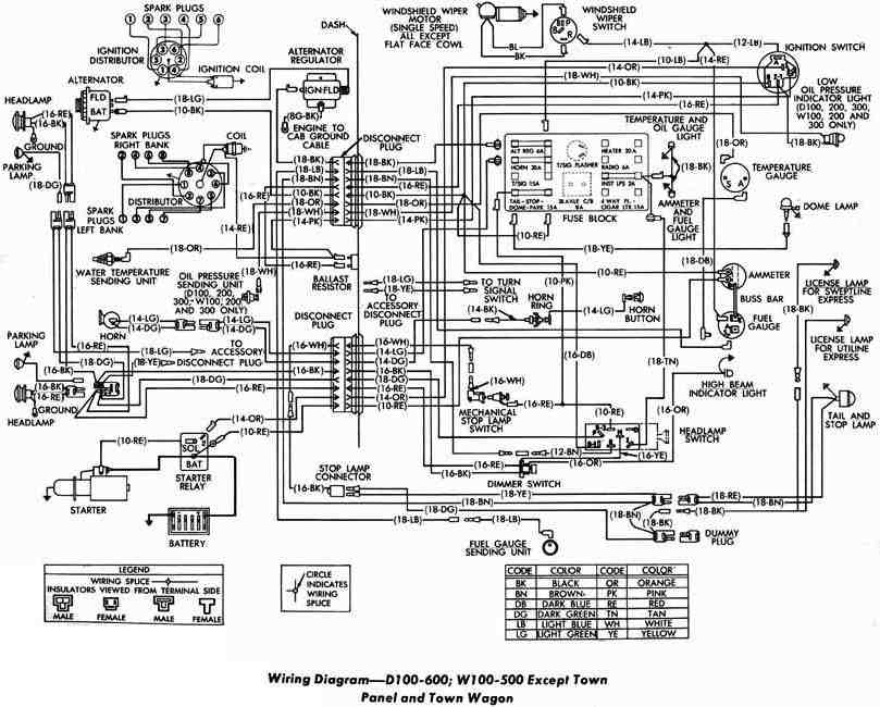 wiring diagram for 71 dodge d100 car wiring diagrams explained u2022 rh ethermag co