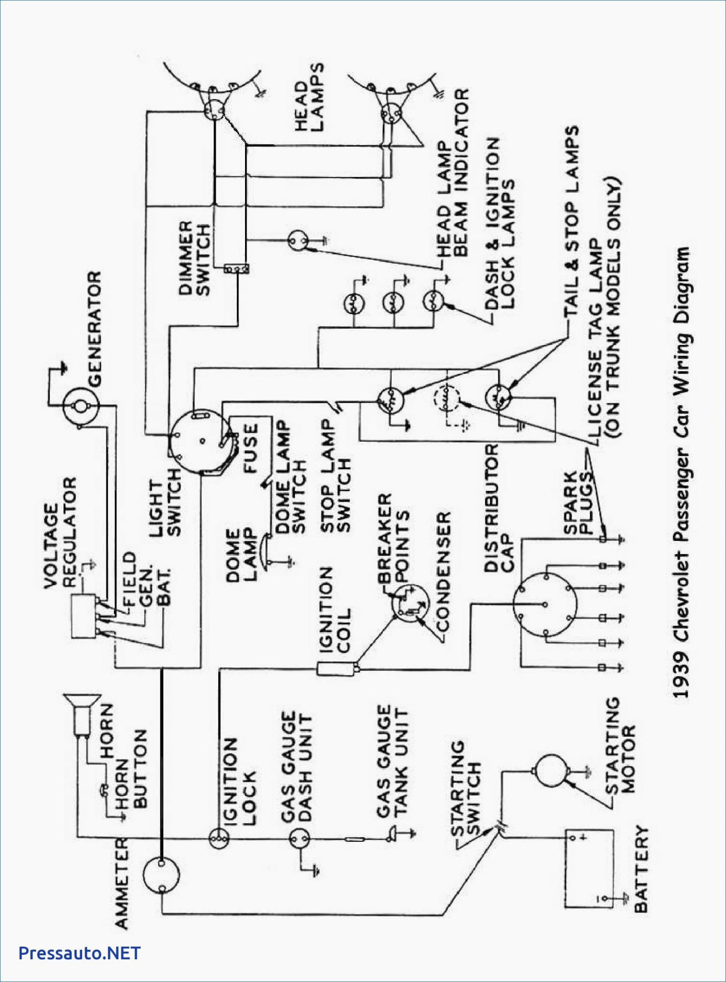 Thunderbird Horn Wiring Diagram Get Free Image About Wiring Diagram