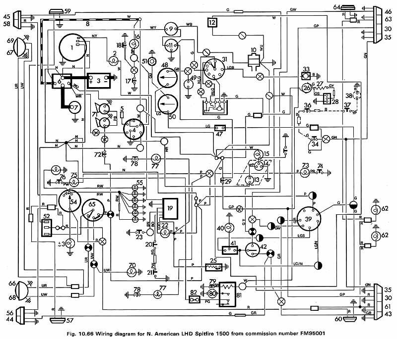 800x685 Wiring Schematics Diagrams Triumph Spitfire Gt6 Herald Electrical: Square D Electrical Panel Wiring Diagram At Teydeco.co