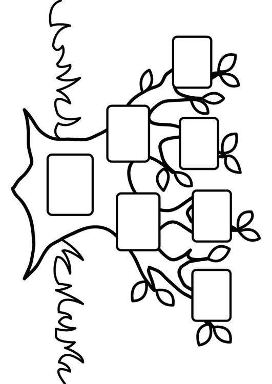 531x750 Coloring Page Empty Family Tree