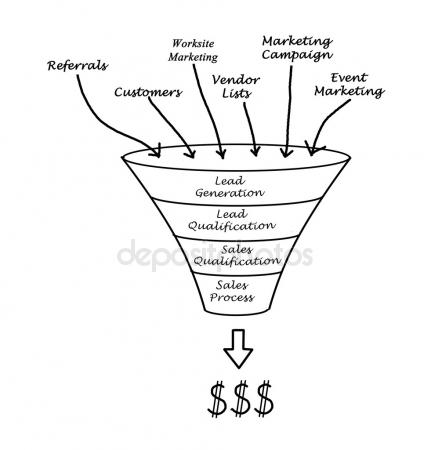 431x450 Funnel Stock Photos, Royalty Free Funnel Images