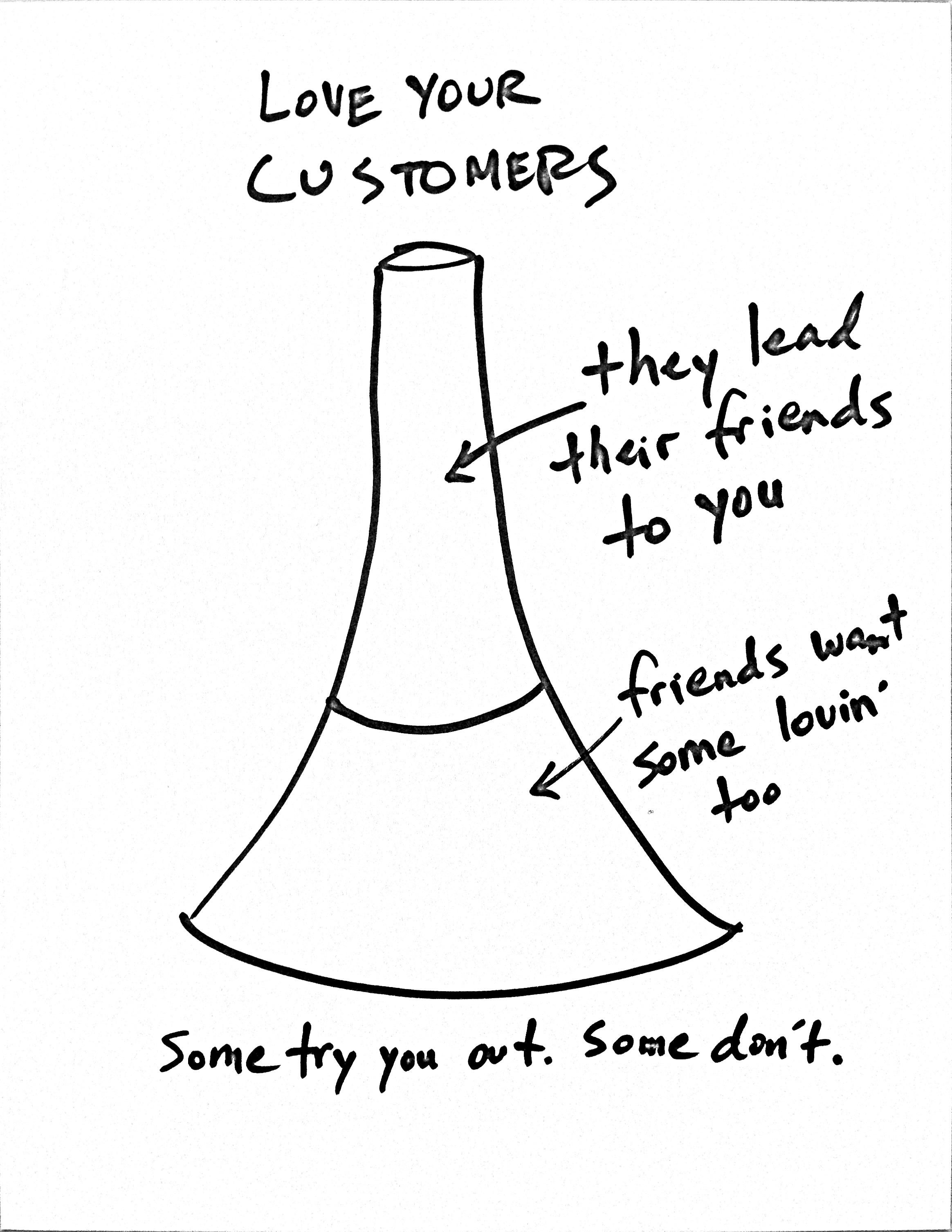 2328x3013 Marketing Funnel Cartoon Marketoonist Tom Fishburne
