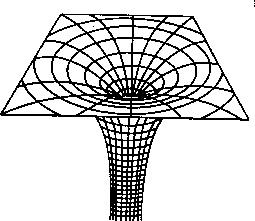 255x221 Black Hole Funnel Diagram Phil Plait