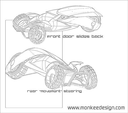 450x397 Future Transportation