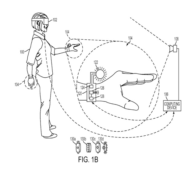 640x561 Sony Patent Reveals Powerglove Like Vr Gaming Controller