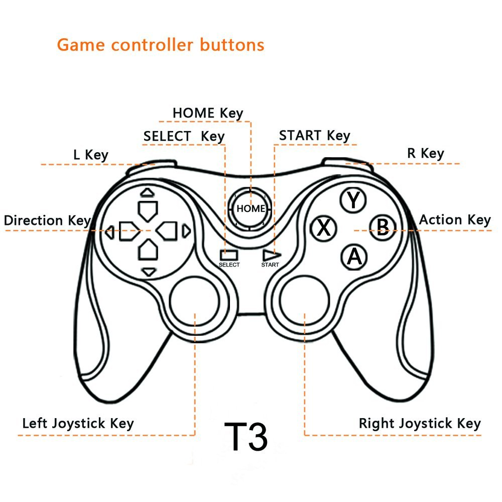 Gaming Controller Drawing At Free For Personal Use Xbox Wireless Diagram 1000x1000 Vigica Bluetooth Gamepad Android Smart