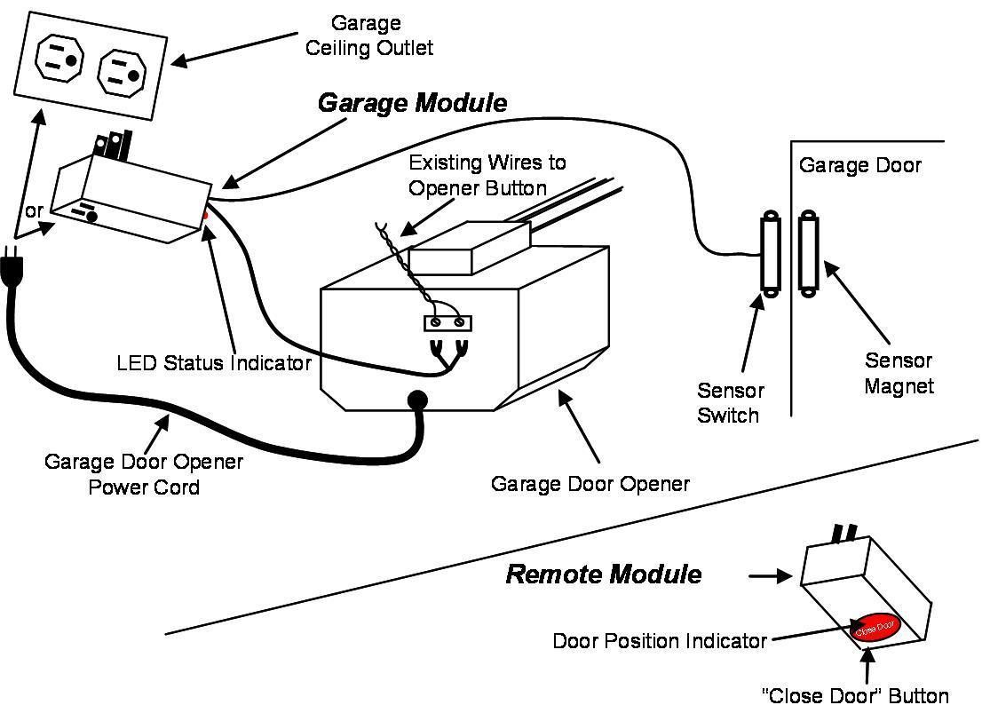 Garage Door Sensor Wiring Diagram Garage Free Engine Image For User