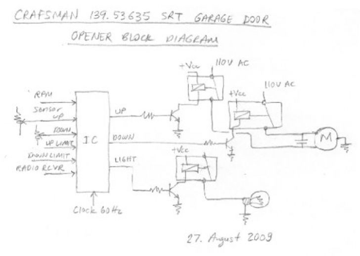 Door Operators Wiring Diagrams - Wiring Diagrams Register on