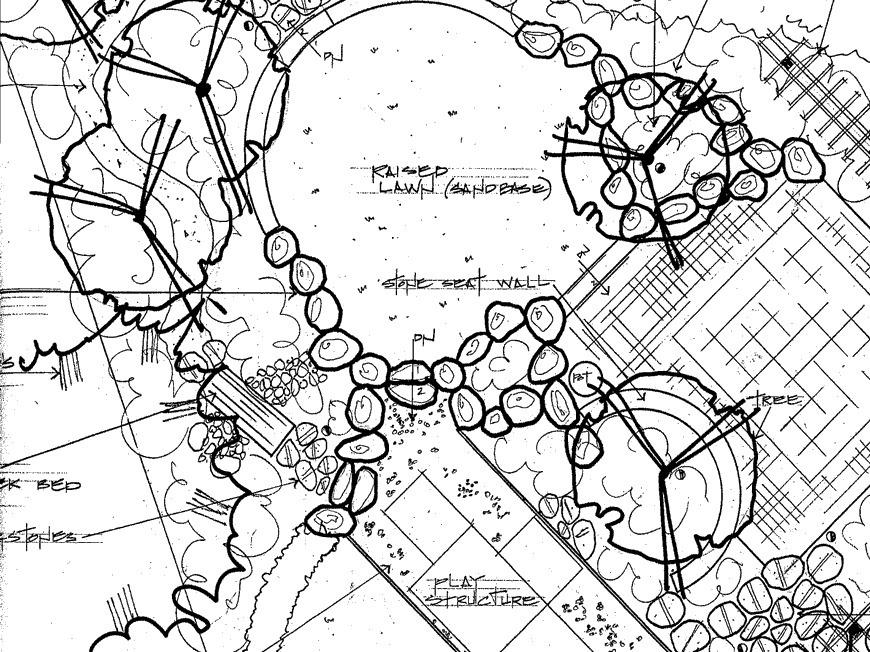 870x652 Drawing Up A Garden Design Plan