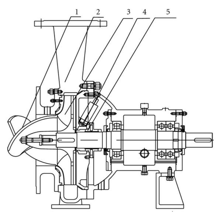 850x844 Mc Pulp Pump. (1) Turbulence Generator. (2) Casing. (3) Impeller