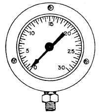 gauge drawing  getdrawings