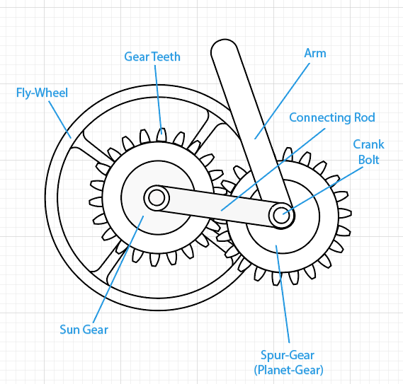 Gear Drawing