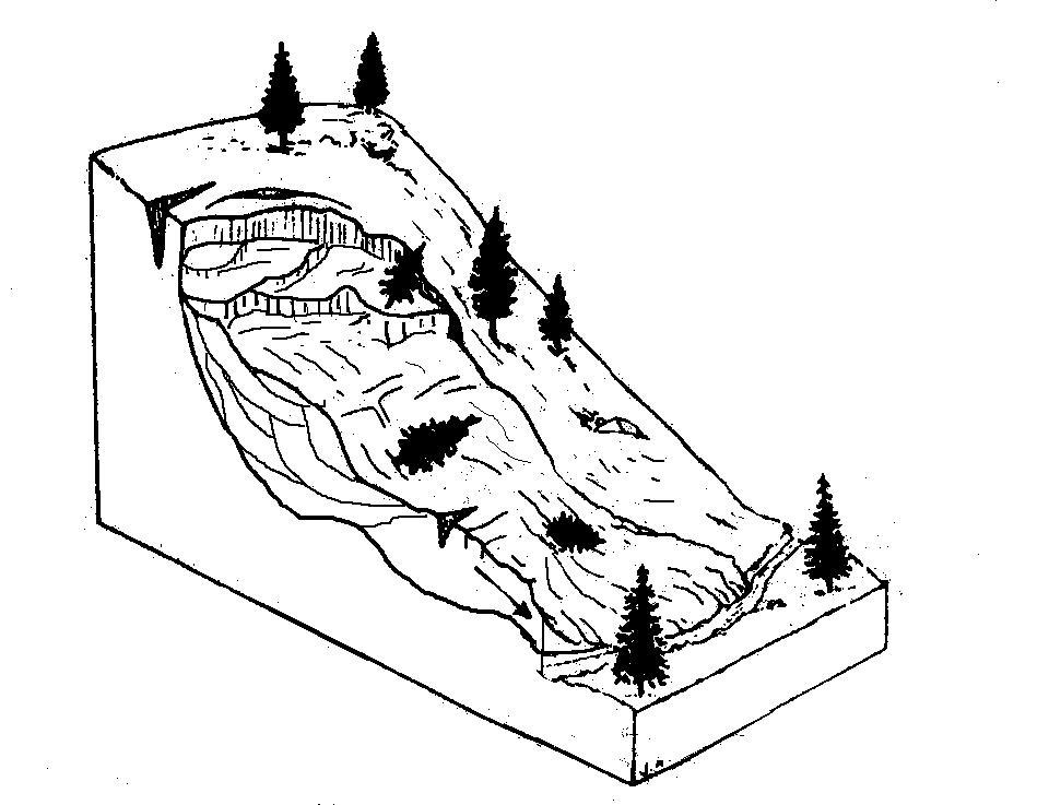 960x737 Types Of Landslide