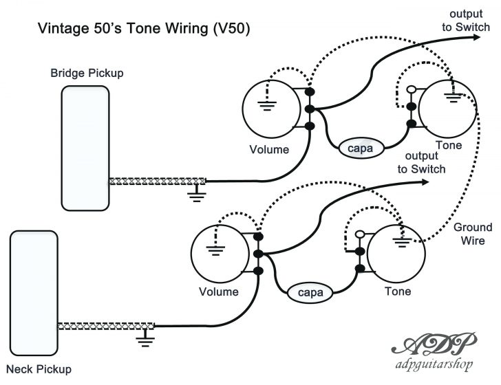Pickup Wiring Diagram On 4 Wire Wiring Diagram Gibson Les Paul