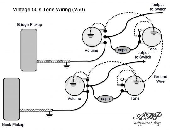 Paul Pickups Wiring Diagram 4 Wire On Wiring Diagram For Gibson Sg