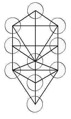 233x392 The Occult (Hidden) Origins Of The Gibson Les Paul Guitar