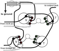 236x207 Standard Stratocaster Wiring Diagram Electronics