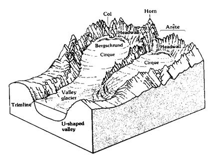 429x318 13 Best Glacial Images On Earth Science, Geography