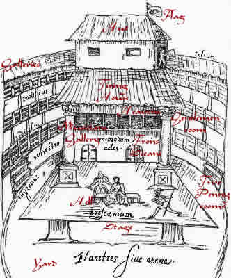 332x400 This Sketch Of Elizabethan Theater Illustrating The Stage Set Up