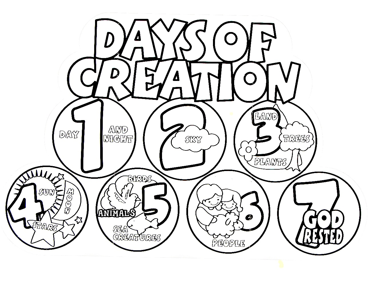 God Creation Days Coloring Pages