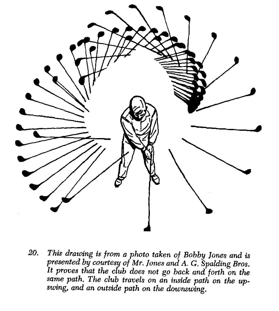 914x1018 Bobby Jones Golf Swing Tip