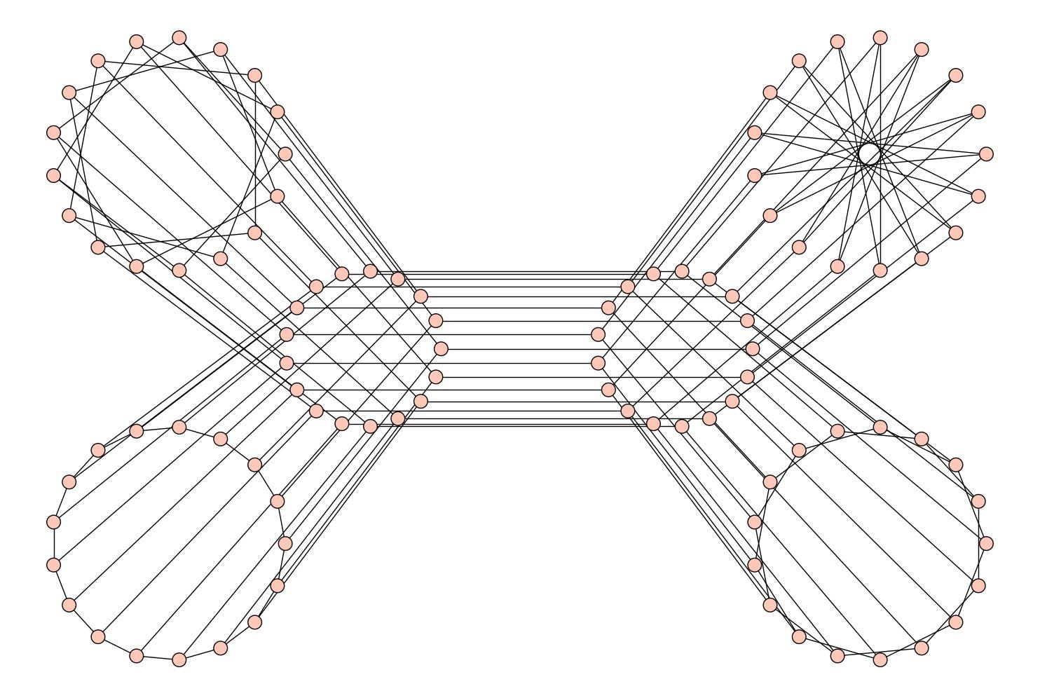 1484x996 Filebiggs Smith Graph