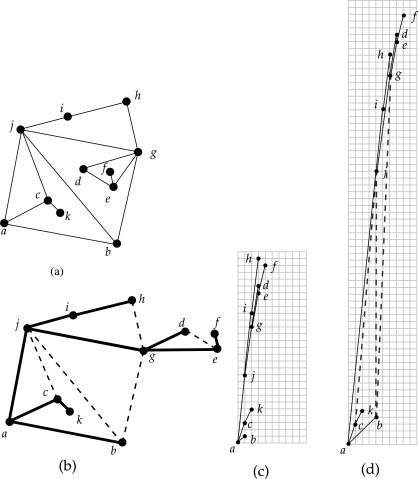 418x479 Good Spanning Trees In Graph Drawing