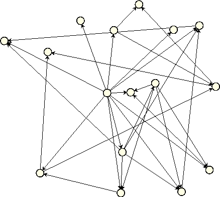 438x391 5.3.8. Algorithms For Graph Drawing