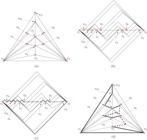 579x551 Radial Drawings Of Graphs Geometric Constraints And Trade Offs