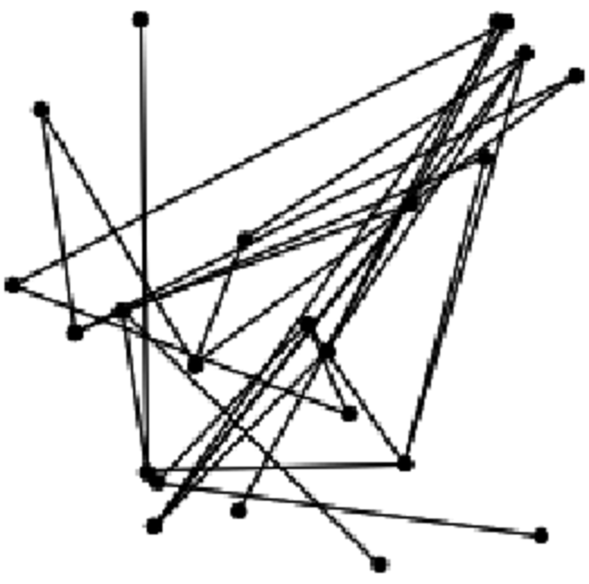 850x843 Graph Of Erdos Renyi Model