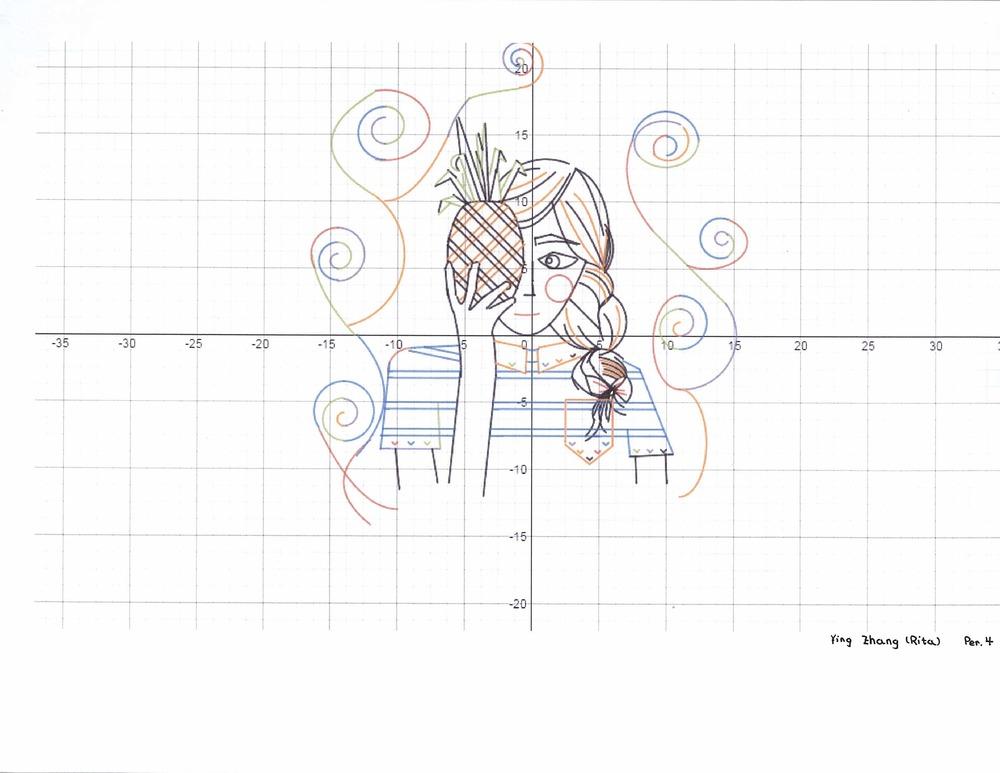 1000x773 Equation Art Exploring Mathematics With Mr. Hoenigmann