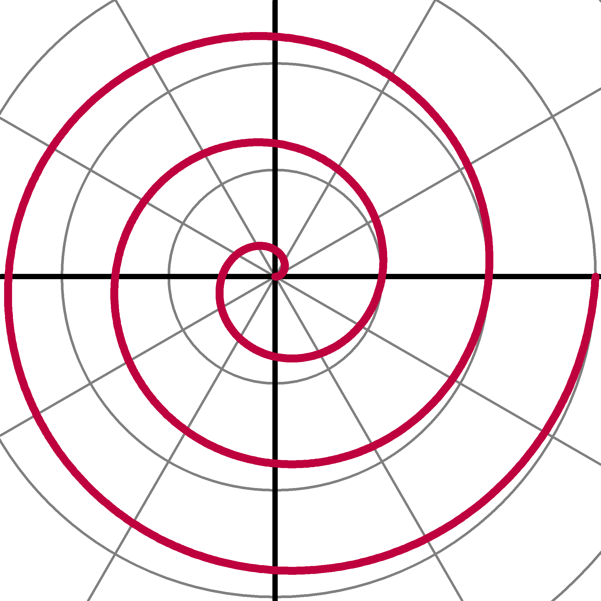 2043x2043 Filearchimedian Spiral.png