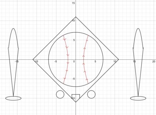 500x370 The Des Blog Inspiring Student Graphs