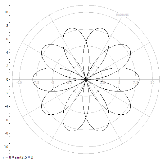 525x521 User Guide Polar Plots